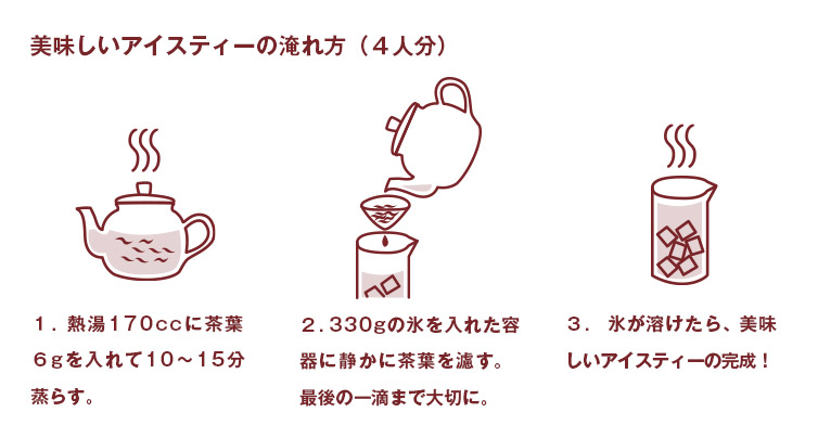 アールグレイ earlgrey ベルガモット bergamot アイスティー ice tea 広井茶 和紅茶 淹れ方 楽しみ方 イラスト
